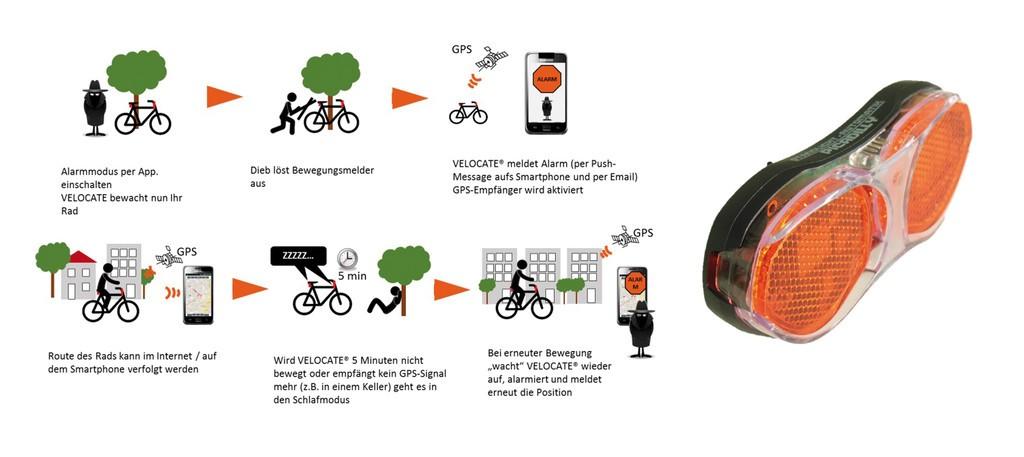 Velcoate GPS Tracker